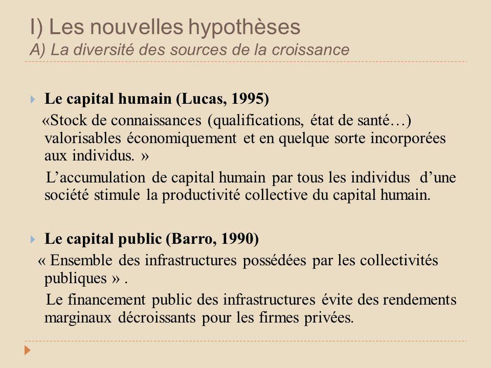 I) Les nouvelles hypothèses A) La diversité des sources de la croissance Le capital humain (Lucas, 1995) «Stock de connaissances (qualifications, état de santé…) valorisables économiquement et en quelque sorte incorporées aux individus.