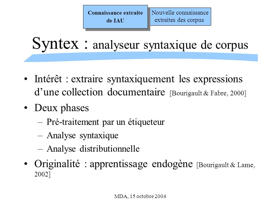 MDA, 15 octobre 2004 Syntex : analyseur syntaxique de corpus Intérêt : extraire syntaxiquement les expressions dune collection documentaire [Bourigaul