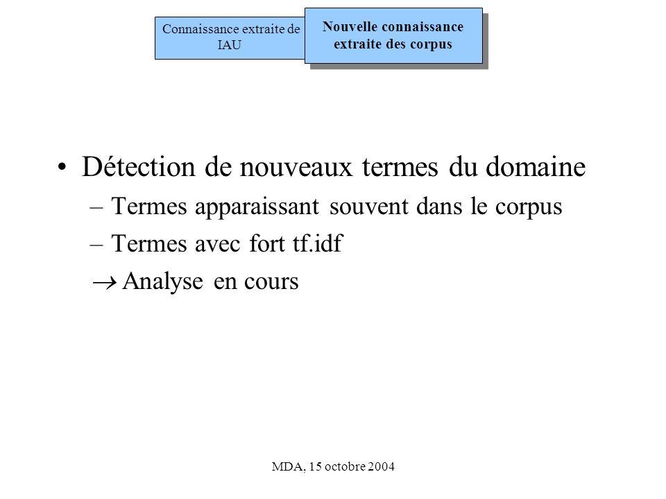 MDA, 15 octobre 2004 Détection de nouveaux termes du domaine –Termes apparaissant souvent dans le corpus –Termes avec fort tf.idf Analyse en cours Nouvelle connaissance extraite des corpus Connaissance extraite de IAU