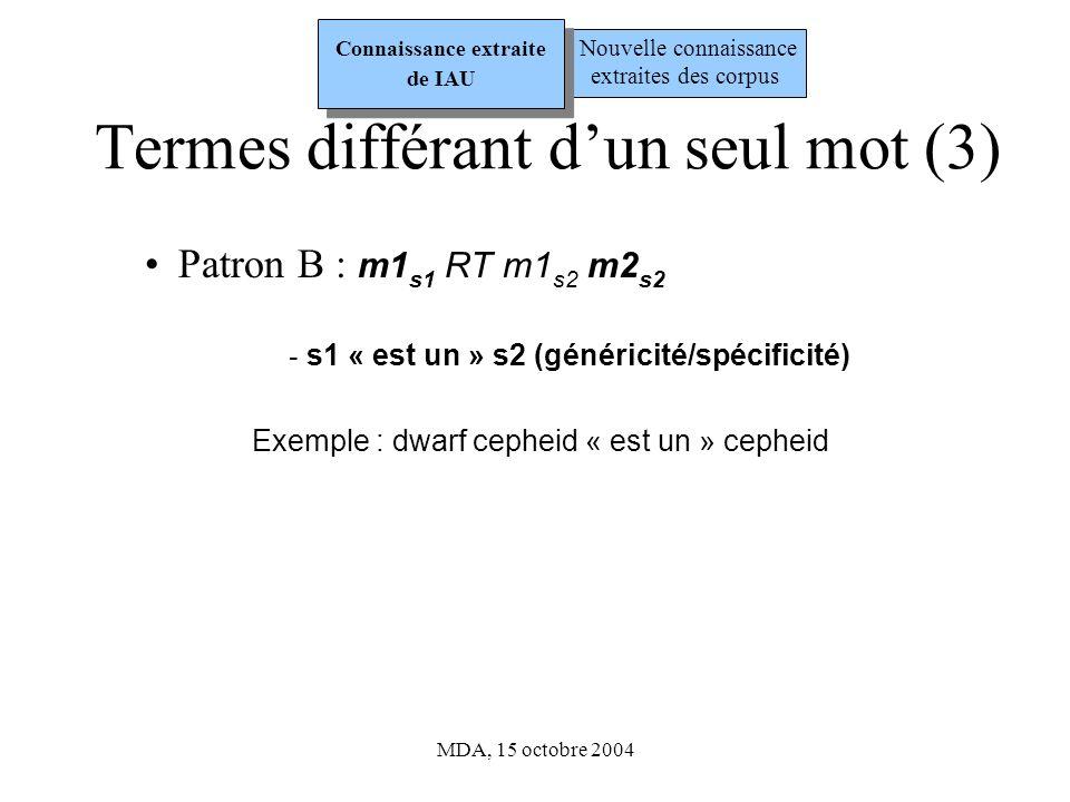 MDA, 15 octobre 2004 Termes ayant un mot commun Deux patrons syntaxiques: –m1 s1 m2 s1 …mn s1 RT m1 s2 m2 s2… m2 sn où m1 s1 = m1 s2 (patron C) Exemple : planck black body formula RT planck constant 590 relations –m1 s1...