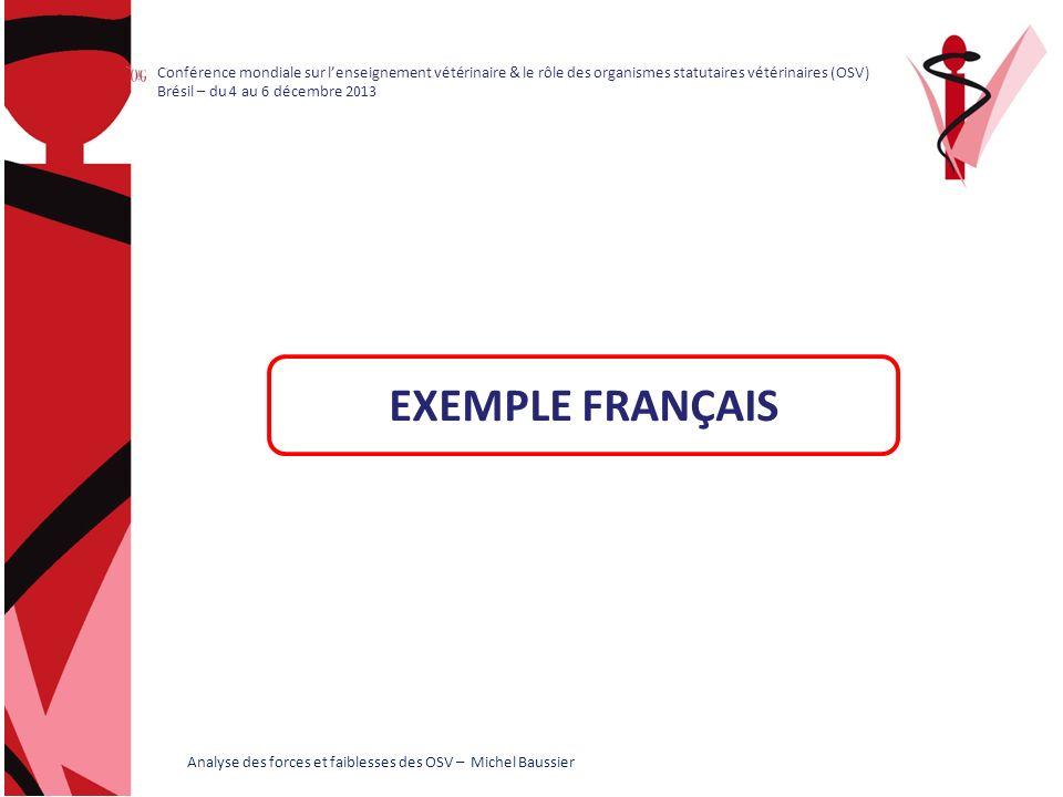 EXEMPLE FRANÇAIS Analyse des forces et faiblesses des OSV – Michel Baussier Conférence mondiale sur lenseignement vétérinaire & le rôle des organismes statutaires vétérinaires (OSV) Brésil – du 4 au 6 décembre 2013