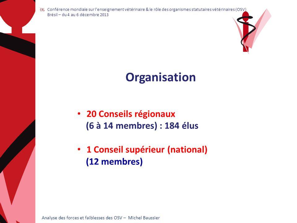 Analyse des forces et faiblesses des OSV – Michel Baussier Organisation 20 Conseils régionaux (6 à 14 membres) : 184 élus 1 Conseil supérieur (national) (12 membres) Conférence mondiale sur lenseignement vétérinaire & le rôle des organismes statutaires vétérinaires (OSV) Brésil – du 4 au 6 décembre 2013