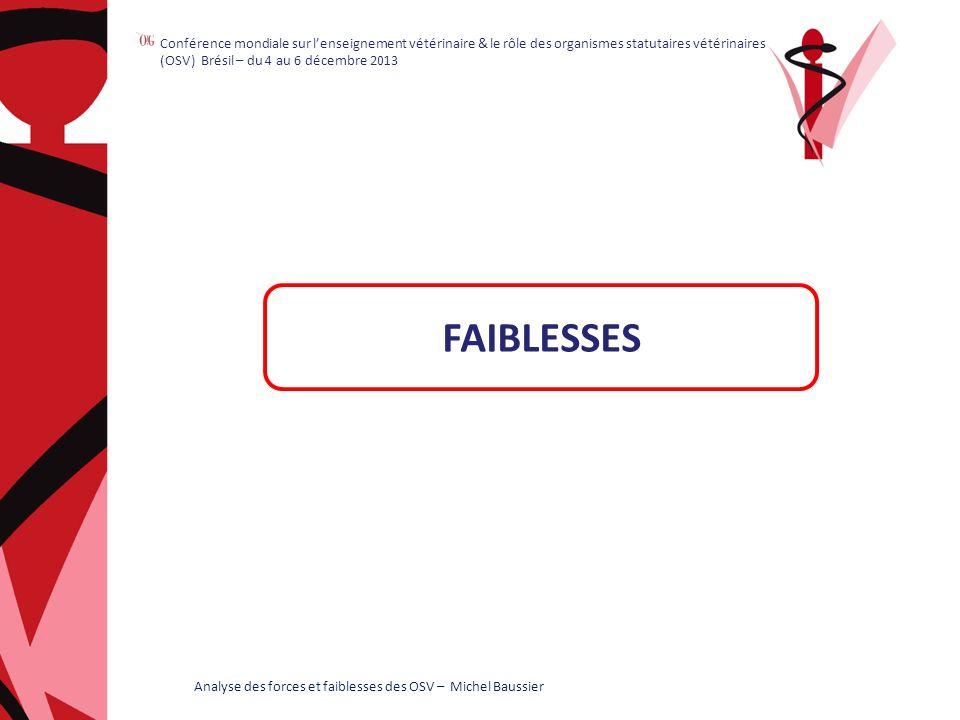 FAIBLESSES Analyse des forces et faiblesses des OSV – Michel Baussier Conférence mondiale sur lenseignement vétérinaire & le rôle des organismes statutaires vétérinaires (OSV) Brésil – du 4 au 6 décembre 2013