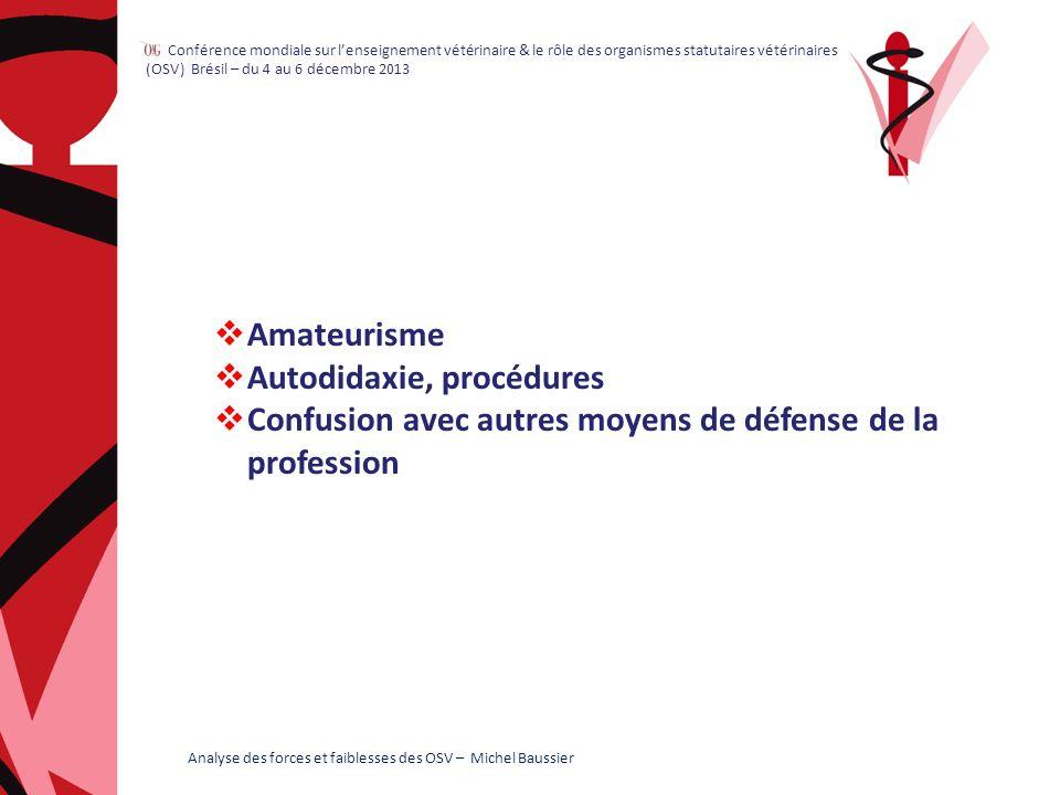 Amateurisme Autodidaxie, procédures Confusion avec autres moyens de défense de la profession Analyse des forces et faiblesses des OSV – Michel Baussier Conférence mondiale sur lenseignement vétérinaire & le rôle des organismes statutaires vétérinaires (OSV) Brésil – du 4 au 6 décembre 2013