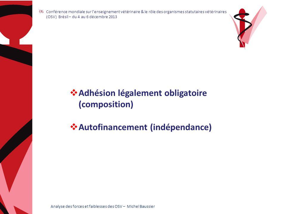 Adhésion légalement obligatoire (composition) Autofinancement (indépendance) Analyse des forces et faiblesses des OSV – Michel Baussier Conférence mondiale sur lenseignement vétérinaire & le rôle des organismes statutaires vétérinaires (OSV) Brésil – du 4 au 6 décembre 2013