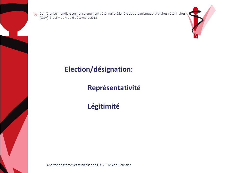 Election/désignation: Représentativité Légitimité Analyse des forces et faiblesses des OSV – Michel Baussier Conférence mondiale sur lenseignement vétérinaire & le rôle des organismes statutaires vétérinaires (OSV) Brésil – du 4 au 6 décembre 2013