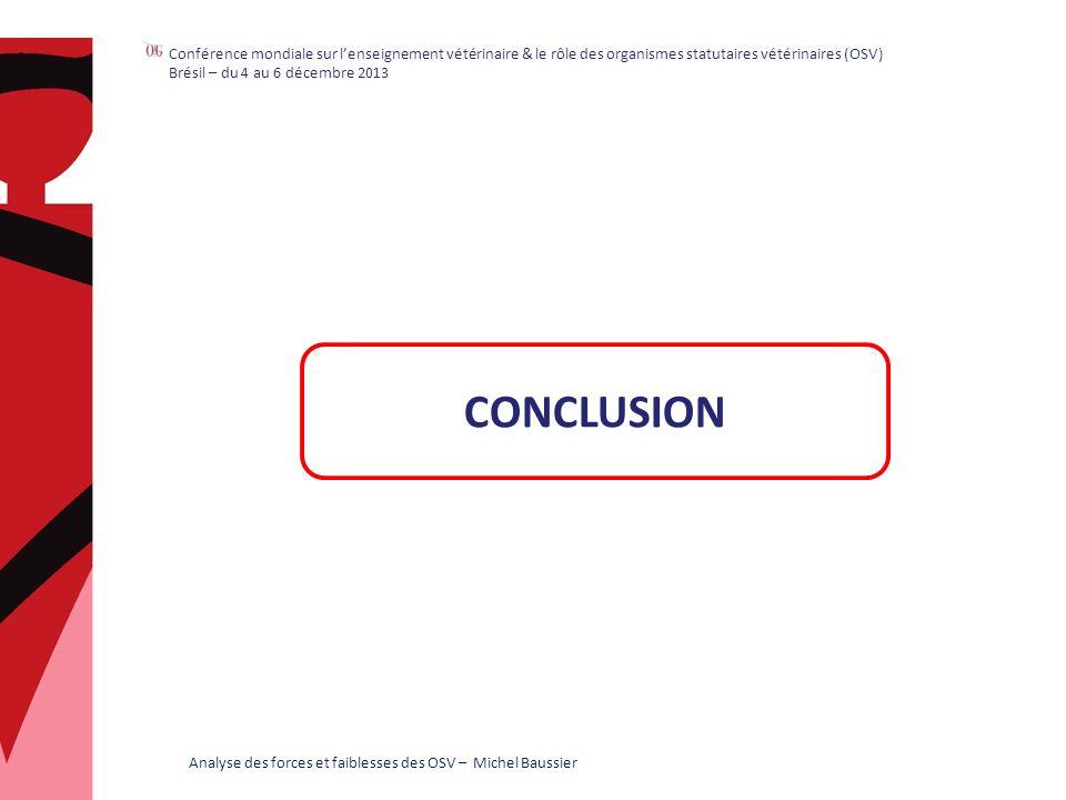 CONCLUSION Analyse des forces et faiblesses des OSV – Michel Baussier Conférence mondiale sur lenseignement vétérinaire & le rôle des organismes statutaires vétérinaires (OSV) Brésil – du 4 au 6 décembre 2013