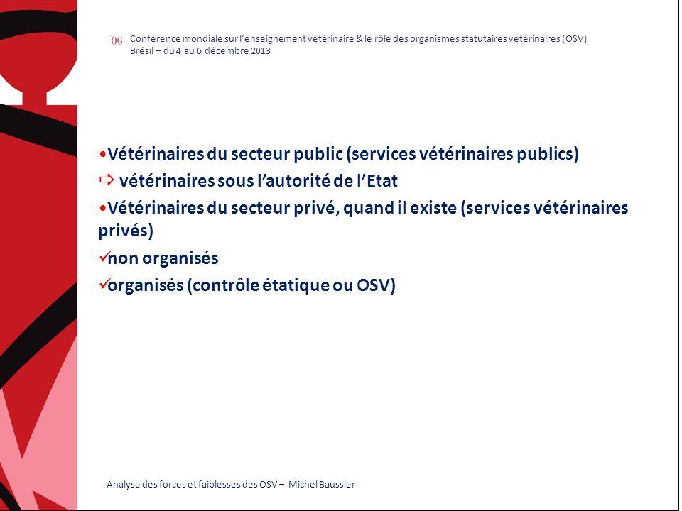 Vétérinaires du secteur public (services vétérinaires publics) vétérinaires sous lautorité de lEtat Vétérinaires du secteur privé, quand il existe (services vétérinaires privés) non organisés organisés (contrôle étatique ou OSV) Analyse des forces et faiblesses des OSV – Michel Baussier Conférence mondiale sur lenseignement vétérinaire & le rôle des organismes statutaires vétérinaires (OSV) Brésil – du 4 au 6 décembre 2013