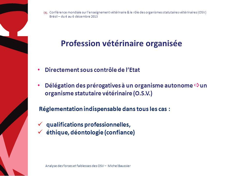 1.Administratif 2.Réglementaire 3.Disciplinaire 4.De représentation 5.Social Analyse des forces et faiblesses des OSV – Michel Baussier RÔLES Conférence mondiale sur lenseignement vétérinaire & le rôle des organismes statutaires vétérinaires (OSV) Brésil – du 4 au 6 décembre 2013