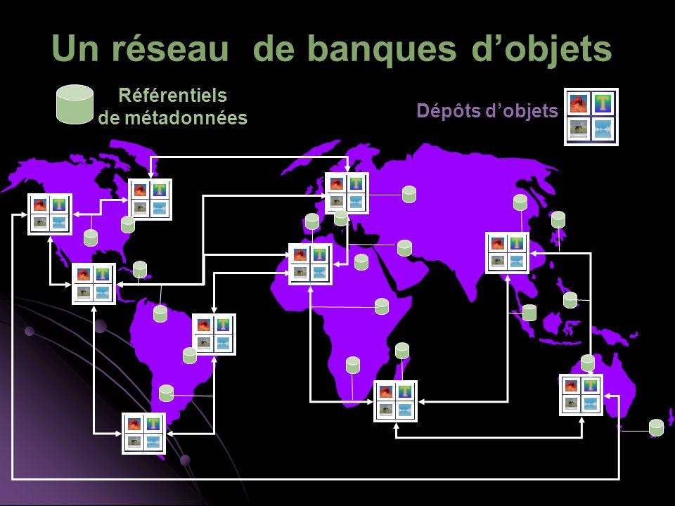 Un réseau de banques dobjets Dépôts dobjets Référentiels de métadonnées