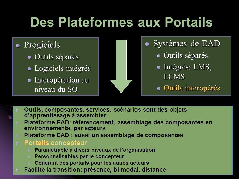 Des Plateformes aux Portails Progiciels Outils séparés Logiciels intégrés Interopération au niveau du SO Systèmes de EAD Outils séparés Intégrés: LMS, LCMS Outils interopérés Outils, composantes, services, scénarios sont des objets dapprentissage à assembler Plateforme EAD: référencement, assemblage des composantes en environnements, par acteurs Plateforme EAD : aussi un assemblage de composantes Portails concepteur Paramétrable à divers niveaux de lorganisation Personnalisables par le concepteur Générant des portails pour les autres acteurs Facilite la transition: présence, bi-modal, distance