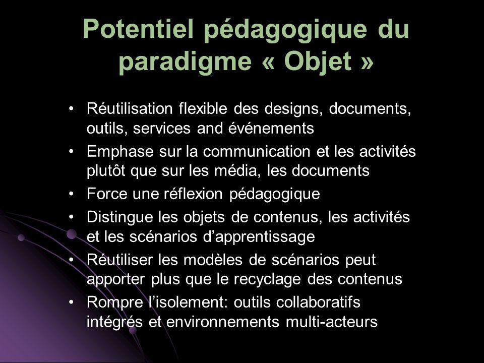 Potentiel pédagogique du paradigme « Objet » Réutilisation flexible des designs, documents, outils, services and événements Emphase sur la communicati