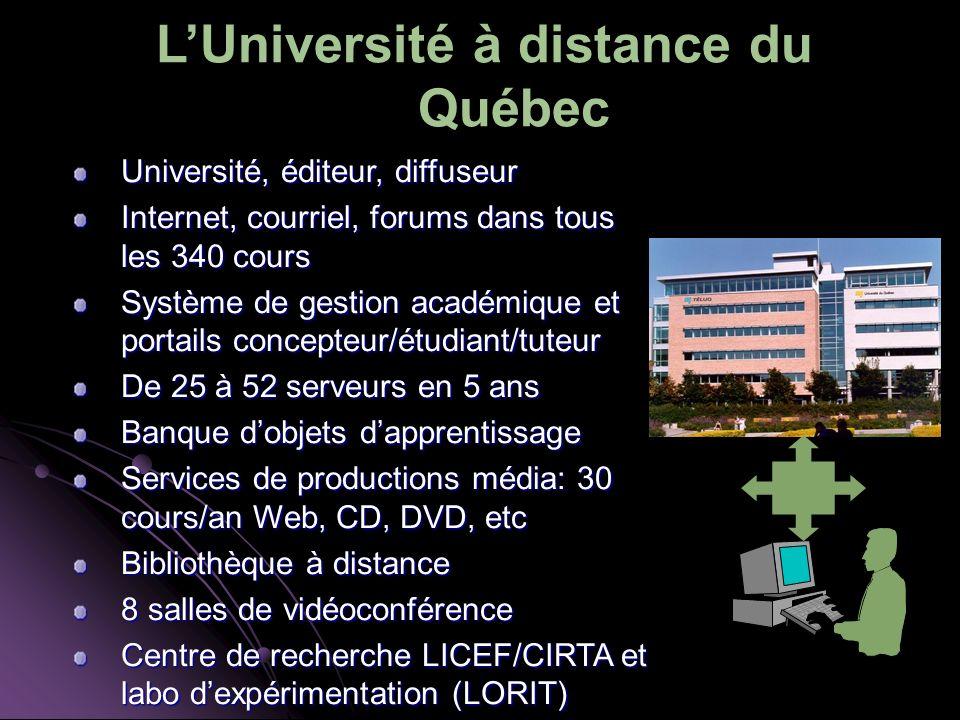 LUniversité à distance du Québec Université, éditeur, diffuseur Internet, courriel, forums dans tous les 340 cours Système de gestion académique et po