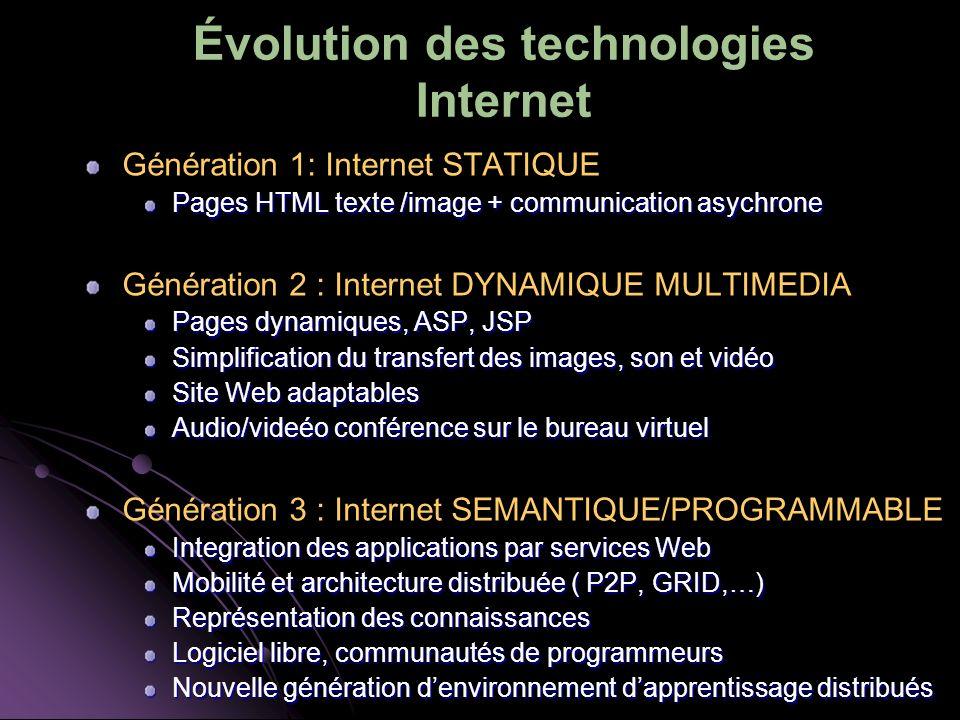 Évolution des technologies Internet Génération 1: Internet STATIQUE Pages HTML texte /image + communication asychrone Génération 2 : Internet DYNAMIQU
