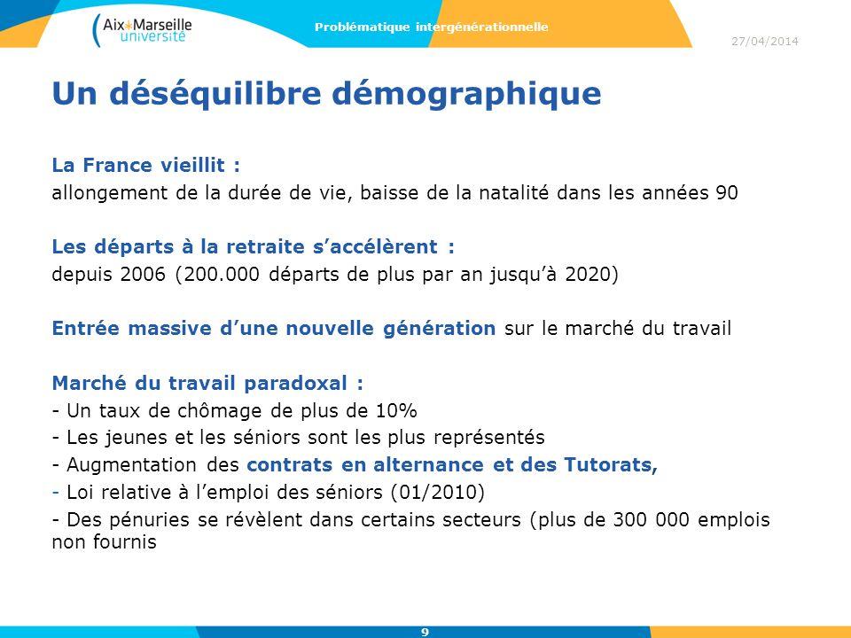 Un déséquilibre démographique La France vieillit : allongement de la durée de vie, baisse de la natalité dans les années 90 Les départs à la retraite
