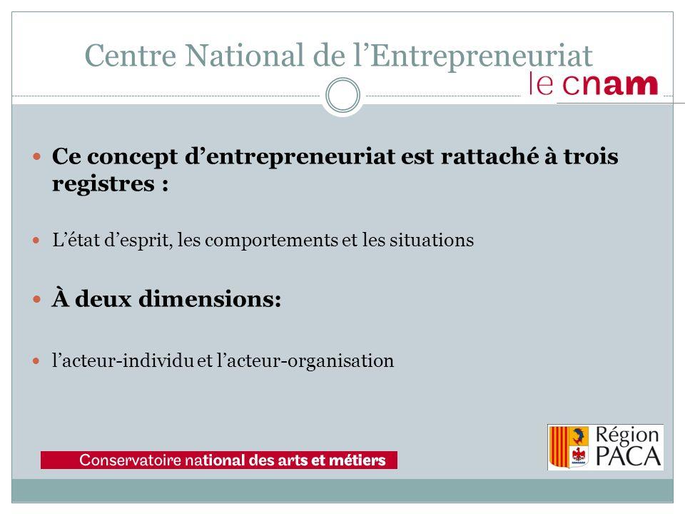 Objectif de la formation à lentrepreneuriat Inciter les individus à prendre des risques raisonnés et conscients pour le développement de nouvelles organisations créatrices de valeur ajoutée.
