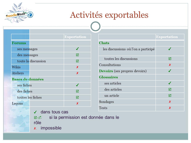 Activités exportables Exportation Forums ses messages des messages toute la discussion Wikis Ateliers Bases de données ses fiches des fiches toutes le