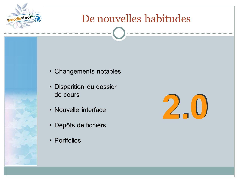 22.0 De nouvelles habitudes Changements notables Disparition du dossier de cours Nouvelle interface Dépôts de fichiers Portfolios 2.0