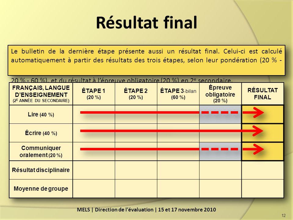 Résultat final 12 Le bulletin de la dernière étape présente aussi un résultat final.