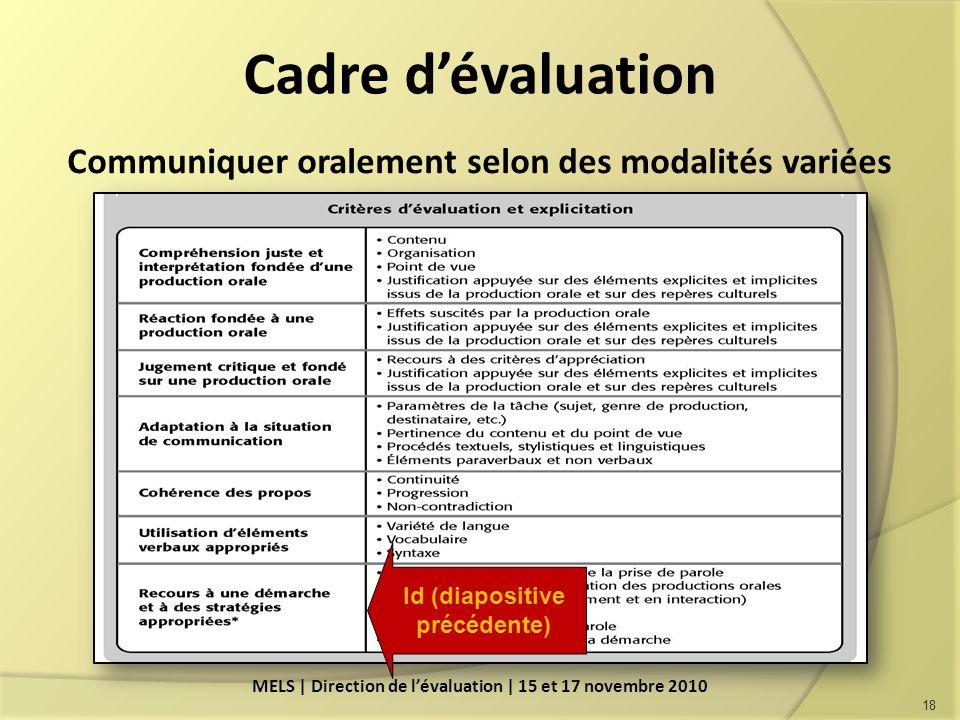 Cadre dévaluation Communiquer oralement selon des modalités variées 18 MELS | Direction de lévaluation | 15 et 17 novembre 2010 Id (diapositive précédente)
