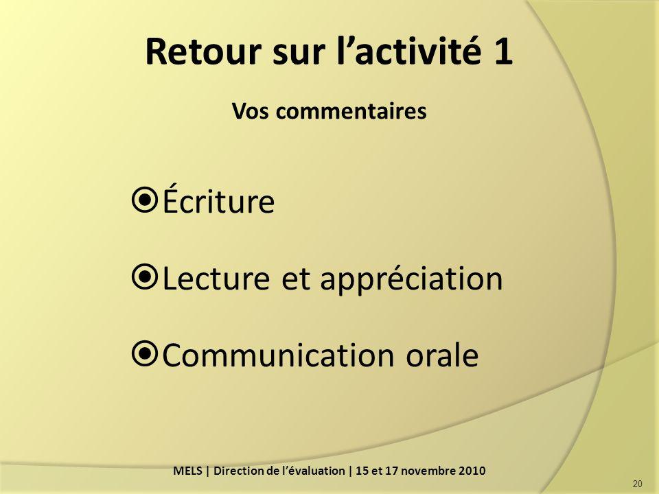 Retour sur lactivité 1 Vos commentaires Écriture Lecture et appréciation Communication orale 20 MELS | Direction de lévaluation | 15 et 17 novembre 2010