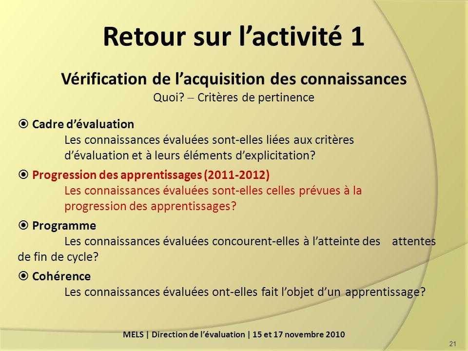 Retour sur lactivité 1 Vérification de lacquisition des connaissances Quoi.