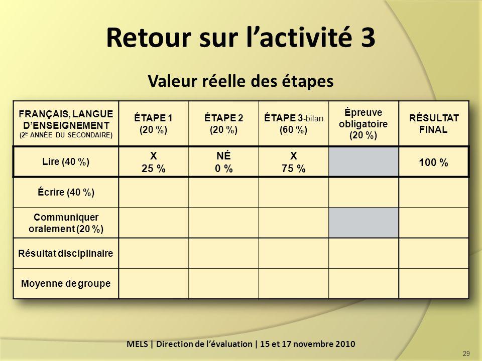Retour sur lactivité 3 29 MELS | Direction de lévaluation | 15 et 17 novembre 2010 Valeur réelle des étapes