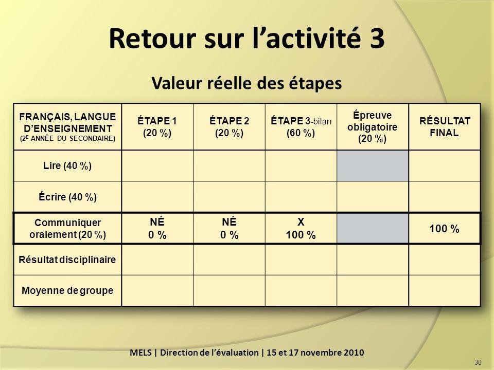 Retour sur lactivité 3 30 MELS | Direction de lévaluation | 15 et 17 novembre 2010 Valeur réelle des étapes