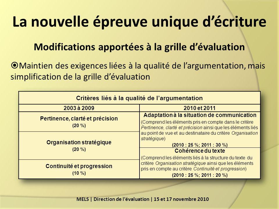La nouvelle épreuve unique décriture MELS | Direction de lévaluation | 15 et 17 novembre 2010 Modifications apportées à la grille dévaluation Maintien des exigences liées à la qualité de largumentation, mais simplification de la grille dévaluation