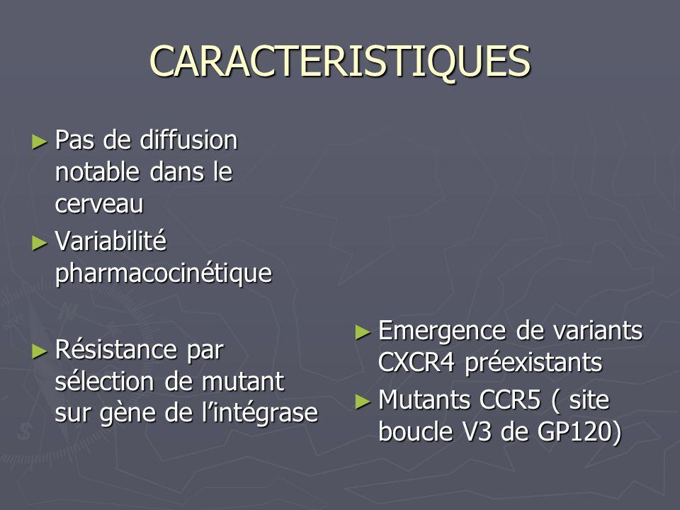 CARACTERISTIQUES Pas de diffusion notable dans le cerveau Pas de diffusion notable dans le cerveau Variabilité pharmacocinétique Variabilité pharmacoc