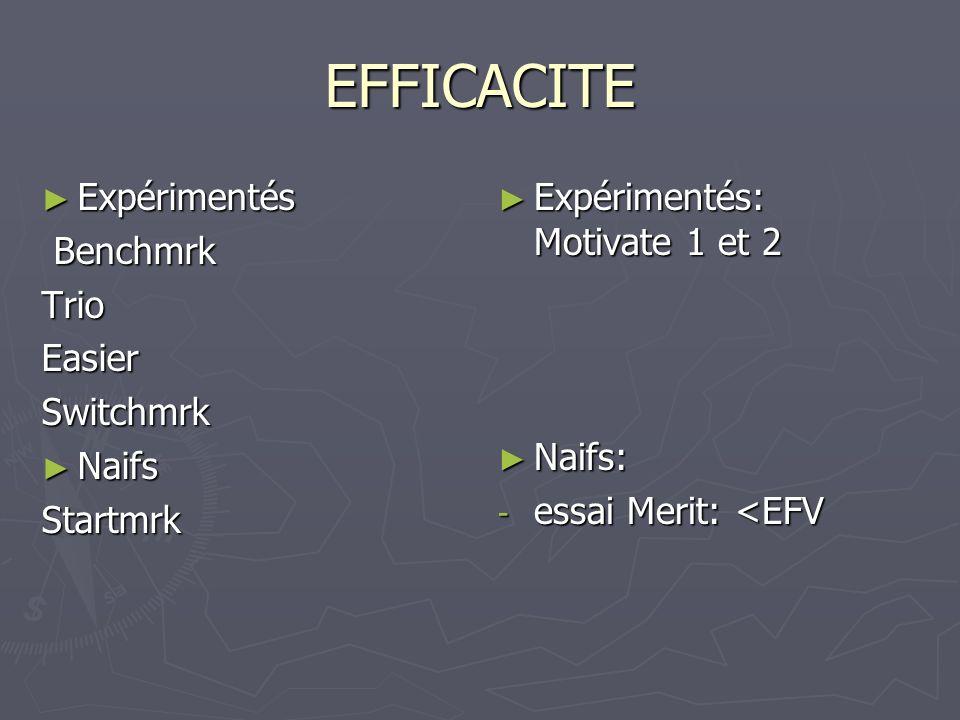 EFFICACITE Expérimentés Expérimentés Benchmrk BenchmrkTrioEasierSwitchmrk Naifs NaifsStartmrk Expérimentés: Motivate 1 et 2 Naifs: - essai Merit: <EFV