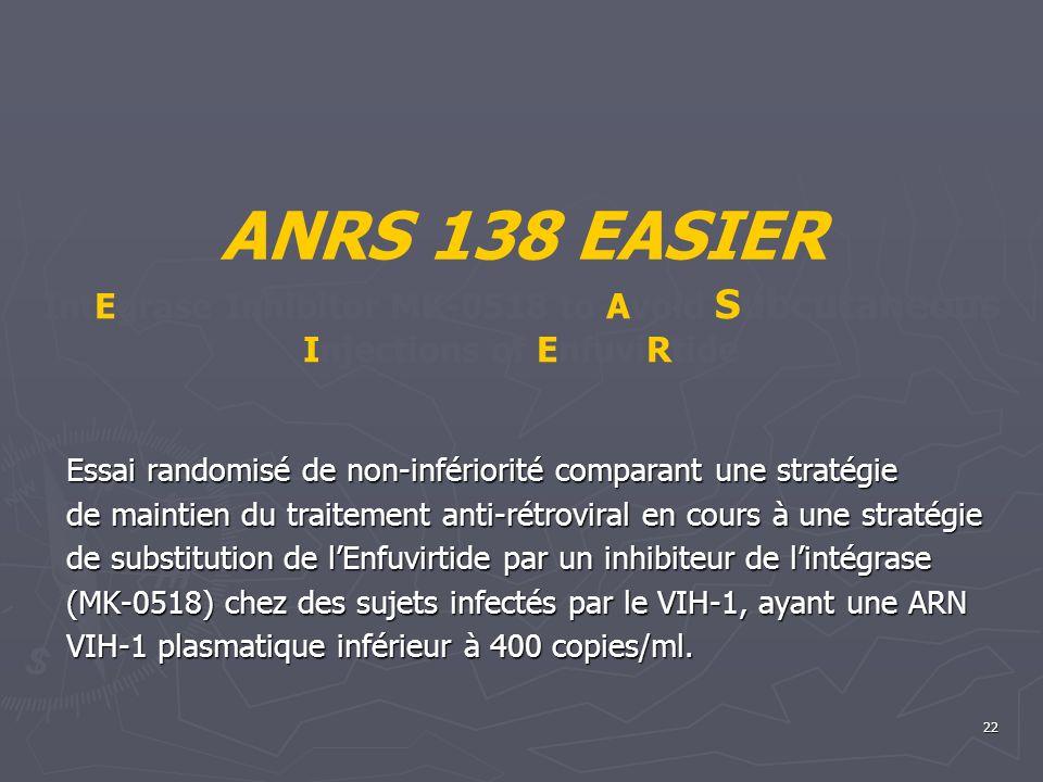 22 IntEgrase Inhibitor MK-0518 to Avoid Subcutaneous Injections of EnfuviRtide Essai randomisé de non-infériorité comparant une stratégie de maintien