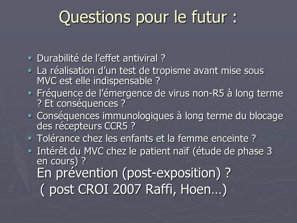 Questions pour le futur : Durabilité de leffet antiviral ? Durabilité de leffet antiviral ? La réalisation dun test de tropisme avant mise sous MVC es