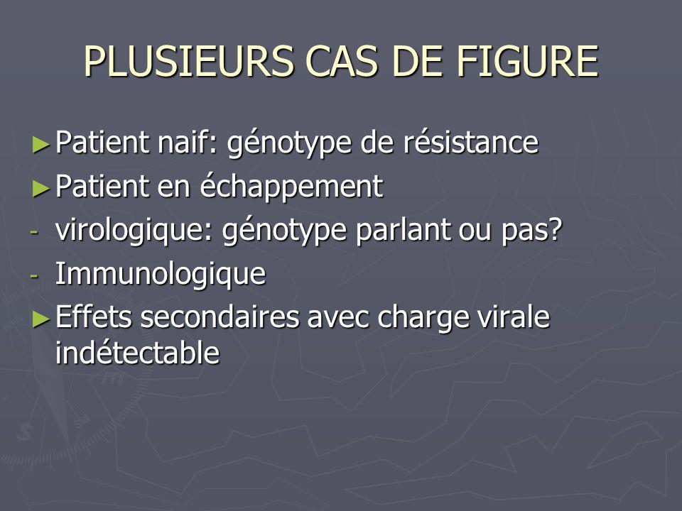 PLUSIEURS CAS DE FIGURE Patient naif: génotype de résistance Patient naif: génotype de résistance Patient en échappement Patient en échappement - viro