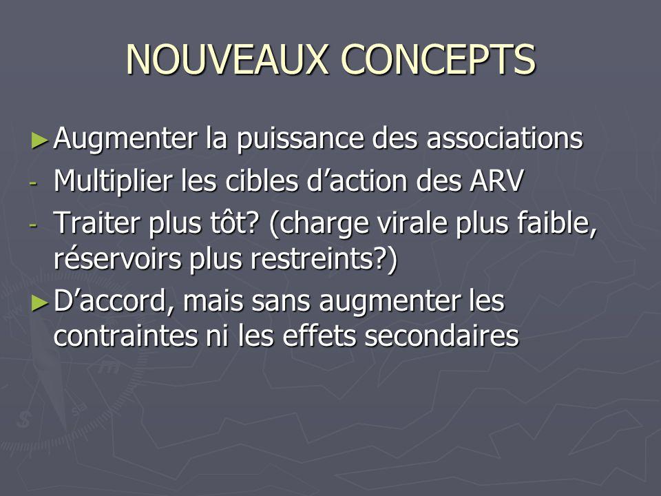 NOUVEAUX CONCEPTS Augmenter la puissance des associations Augmenter la puissance des associations - Multiplier les cibles daction des ARV - Traiter pl