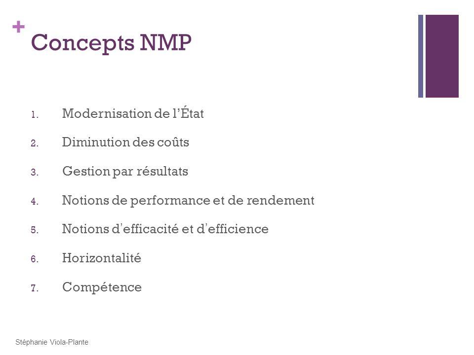 + Concepts NMP 1. Modernisation de lÉtat 2. Diminution des coûts 3. Gestion par résultats 4. Notions de performance et de rendement 5. Notions d effic