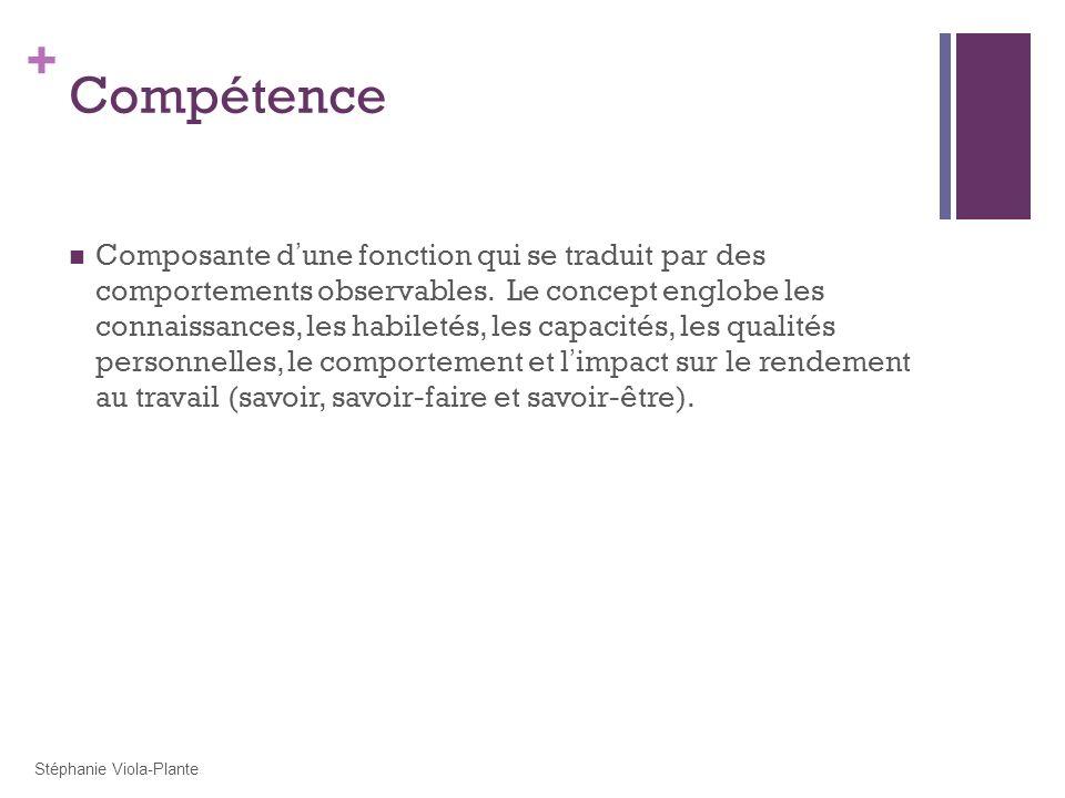 + Compétence Composante d une fonction qui se traduit par des comportements observables. Le concept englobe les connaissances, les habiletés, les capa