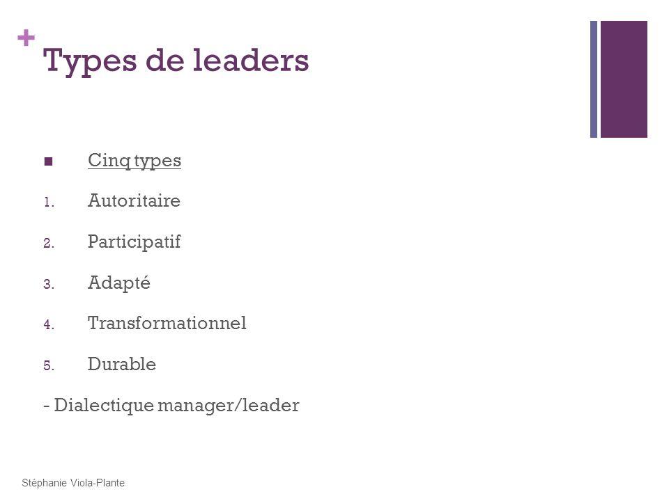 + Types de leaders Cinq types 1. Autoritaire 2. Participatif 3. Adapté 4. Transformationnel 5. Durable - Dialectique manager/leader Stéphanie Viola-Pl