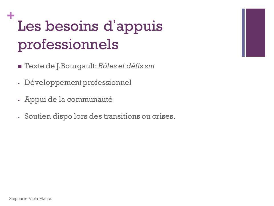 + Les besoins d appuis professionnels Texte de J.Bourgault: Rôles et défis sm - Développement professionnel - Appui de la communauté - Soutien dispo l