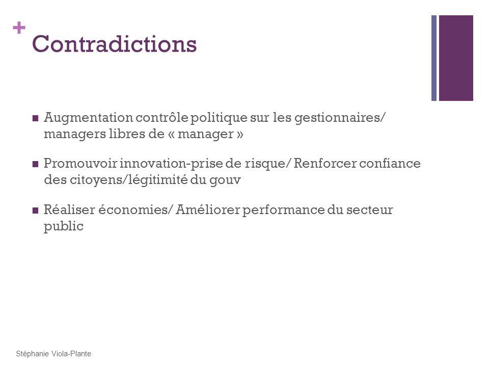 + Contradictions Augmentation contrôle politique sur les gestionnaires/ managers libres de « manager » Promouvoir innovation-prise de risque/ Renforcer confiance des citoyens/légitimité du gouv Réaliser économies/ Améliorer performance du secteur public Stéphanie Viola-Plante