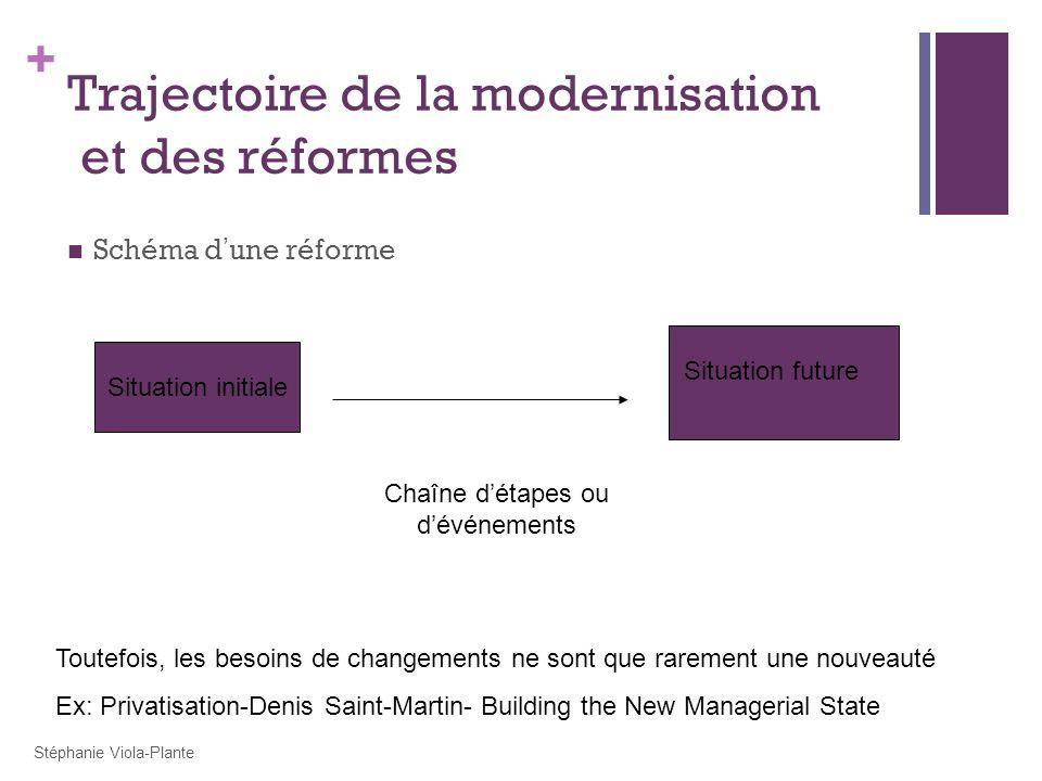 + Trajectoire de la modernisation et des réformes Schéma d une réforme Stéphanie Viola-Plante Situation initiale Situation future Chaîne détapes ou dé