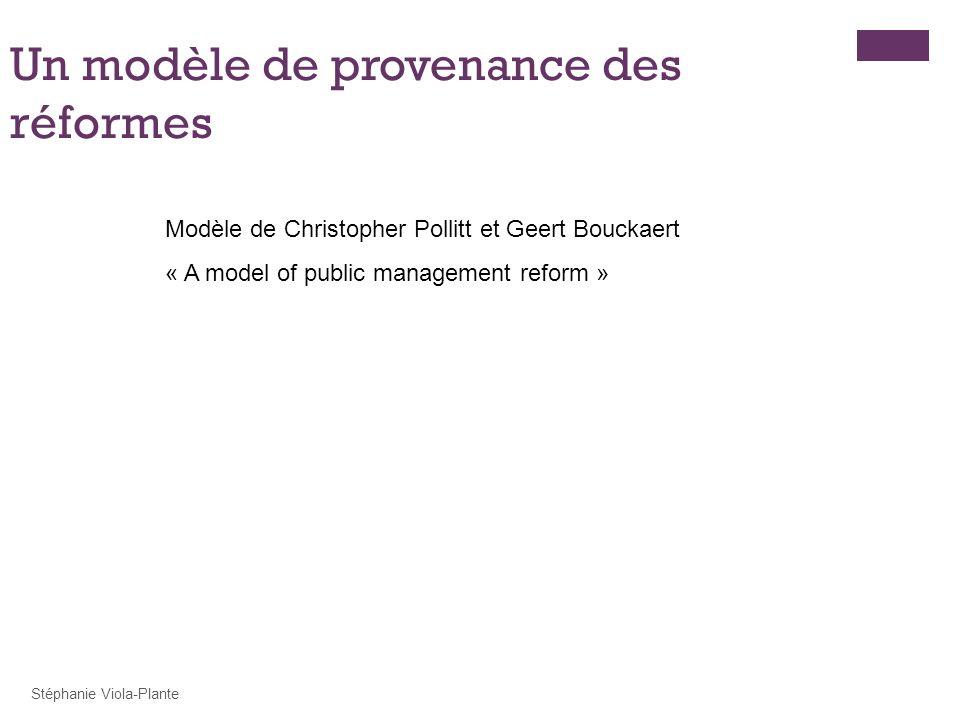 Stéphanie Viola-Plante Un modèle de provenance des réformes Modèle de Christopher Pollitt et Geert Bouckaert « A model of public management reform »