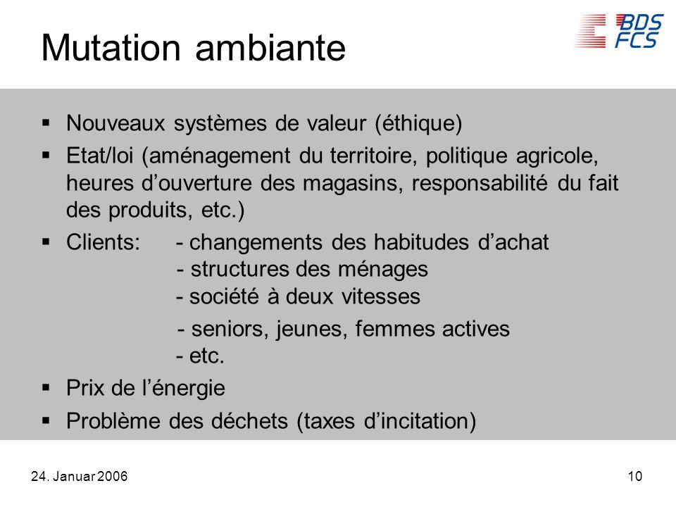 24. Januar 200610 Mutation ambiante Nouveaux systèmes de valeur (éthique) Etat/loi (aménagement du territoire, politique agricole, heures douverture d