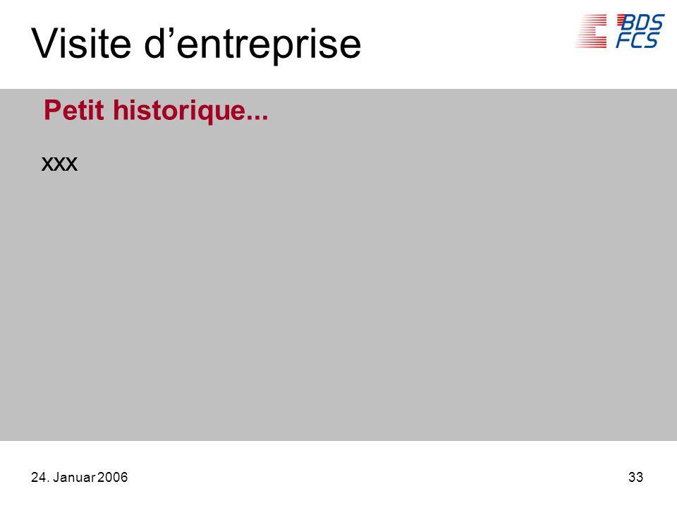 24. Januar 200633 Visite dentreprise Petit historique... xxx