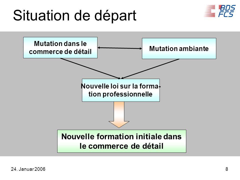 24. Januar 20068 Mutation dans le commerce de détail Mutation ambiante Nouvelle formation initiale dans le commerce de détail Nouvelle loi sur la form