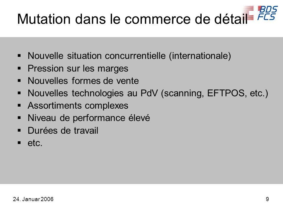 24. Januar 20069 Mutation dans le commerce de détail Nouvelle situation concurrentielle (internationale) Pression sur les marges Nouvelles formes de v