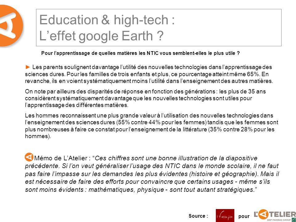 Education & high-tech : Leffet google Earth ? Pour lapprentissage de quelles matières les NTIC vous semblent-elles le plus utile ? Source : pour Les p