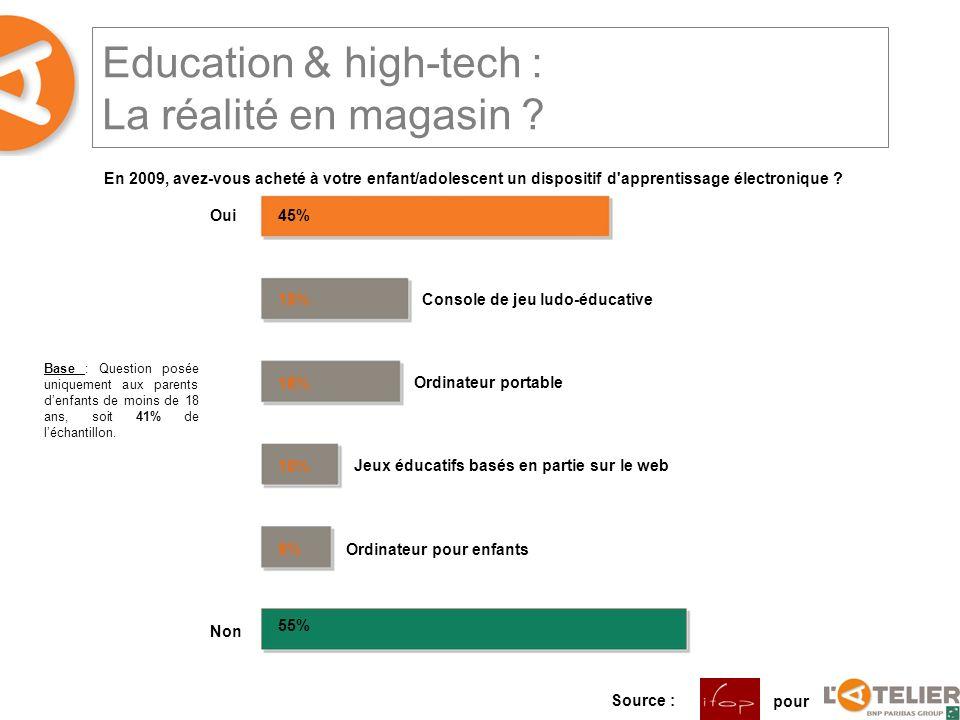 Education & high-tech : La réalité en magasin ? En 2009, avez-vous acheté à votre enfant/adolescent un dispositif d'apprentissage électronique ? Oui N