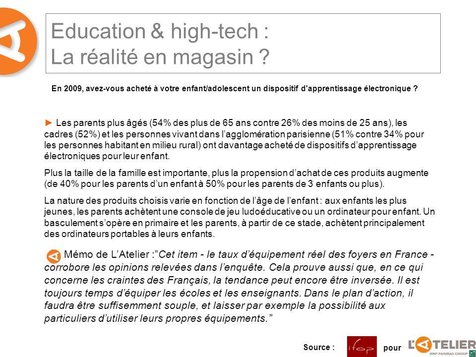 Education & high-tech : La réalité en magasin ? En 2009, avez-vous acheté à votre enfant/adolescent un dispositif d'apprentissage électronique ? Sourc