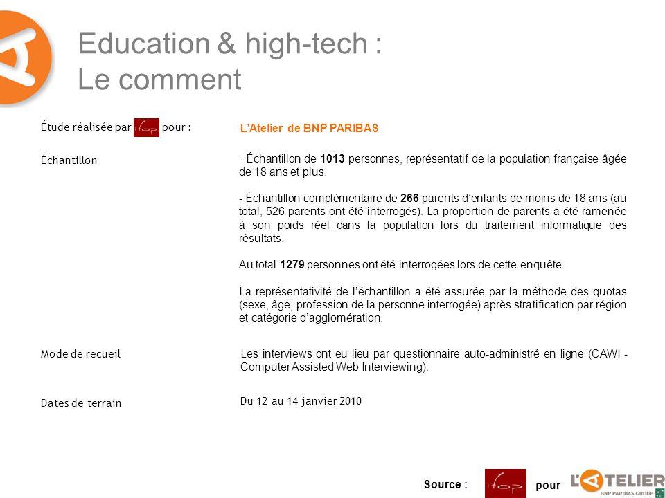 Education & high-tech : Le comment Étude réalisée par l Ifop pour : Échantillon Mode de recueil Dates de terrain LAtelier de BNP PARIBAS - Échantillon de 1013 personnes, représentatif de la population française âgée de 18 ans et plus.